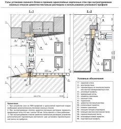 Окна будущего: типовые схемы монтажа в зданиях различной застройки