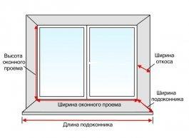 Установка пластиковых окон своими руками: инструкция по технологии