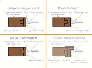 Voliomas.ru — Быт, дом, семья